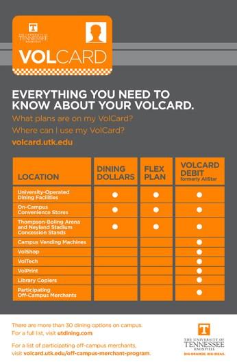 VolCard_VolUpdate v0.2