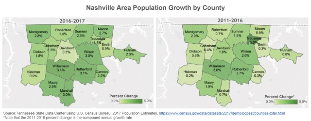 Graphics show the current and historical population growth by county and current and historical net migration by county in the Nashville area.