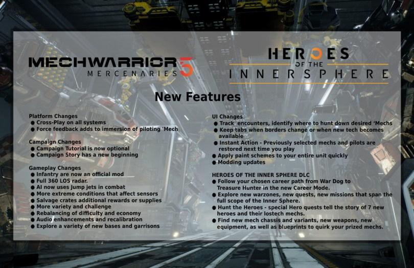 MechWarrior 5: Mercenaries - New Features