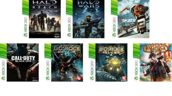 Xbox One Backward Compatibility titles
