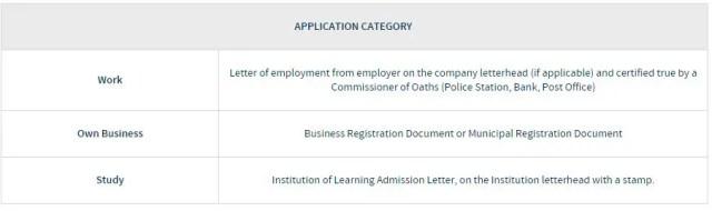 ZEP Permits