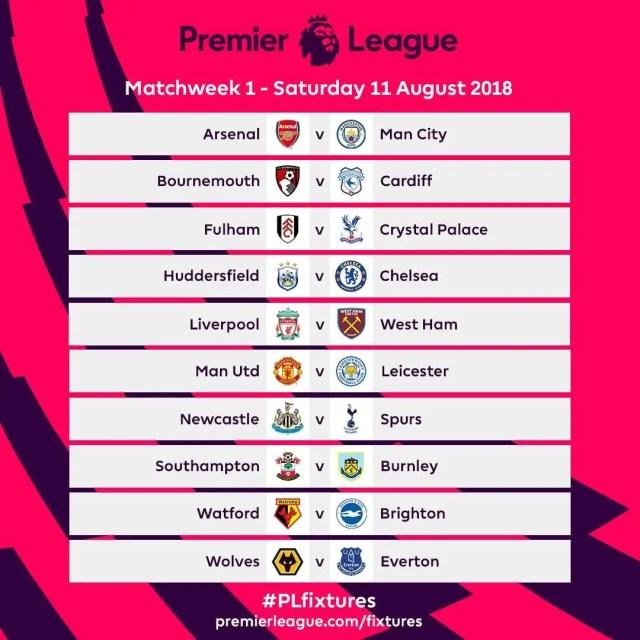 English Premeir League