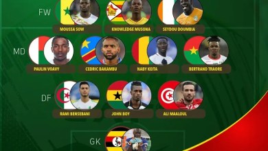 CAF AFCON Qualifiers