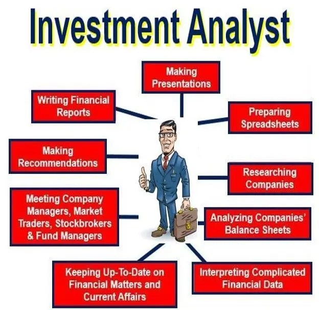 Fund & Investment Analyst