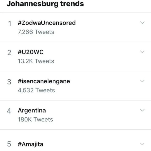 #ZodwaUncensored