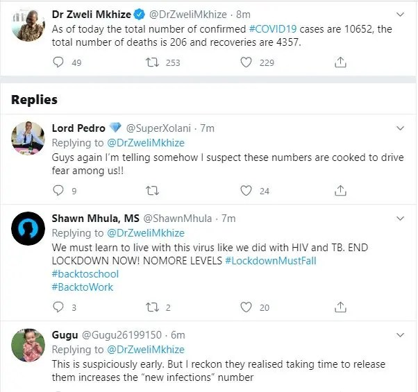 Zweli Mkhize tweet