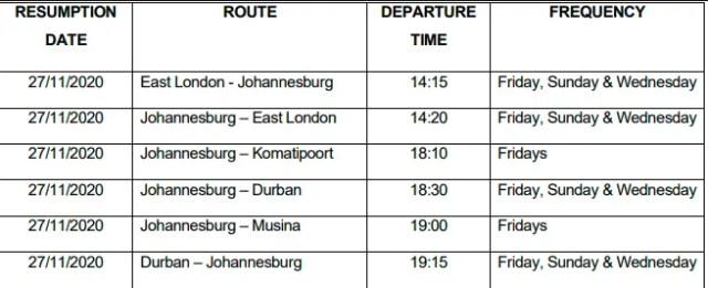 Shosholoza Meyl travel routes departing