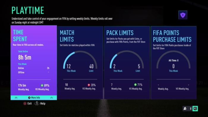 FIFA Playtime lets you track how much money and time you've spent in the football sim