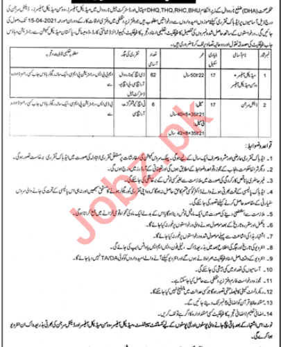 District Health Authority DHA Narowal Jobs 2021 for Doctor 2021 Job Advertisement Pakistan