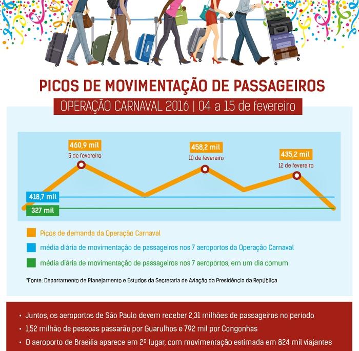 Aero Brasil Movimento pax Carnaval 2016 700px