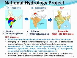 Image result for National Hydrology Project