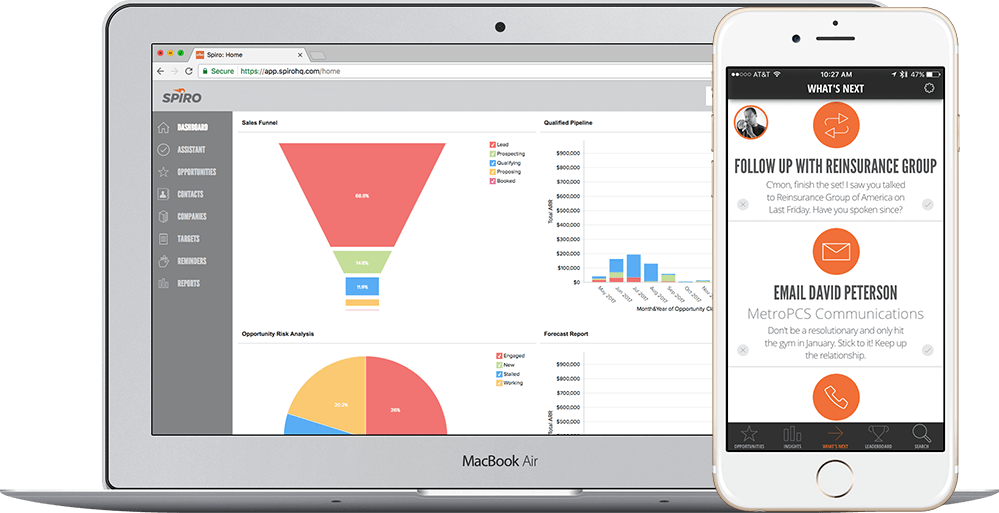 Predictive CRM Spiro Technologies Raises $3 Million