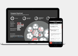 Health System Management Solution Closes $30 Million in Series B