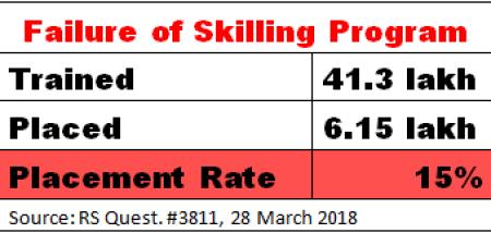 skill india11.png