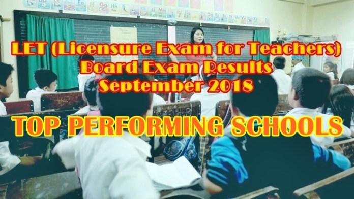 LET Board Exam Results September 2018