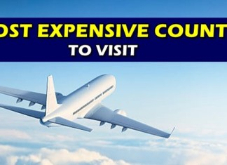 Most Expensive Countries To Visit