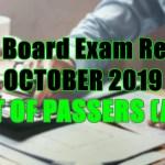 CPA board exam