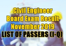 civil engineer passers i-q