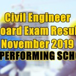 civil engineer top school