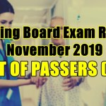 nursing board exam result passers r-z