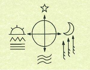 apache creation native american folklore folk lore