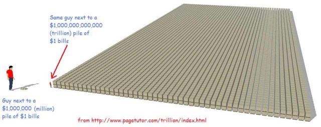 trillion[1]