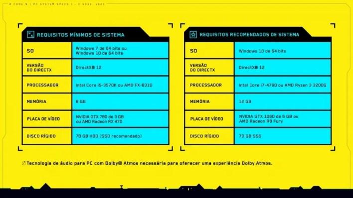 cyberpunk-2077-requisitos-pc-tabela