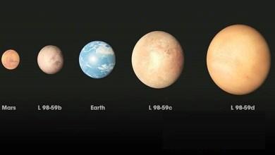 Exoplanetas Descobertos em 2019 que Ficam Perto da Terra Podem Ter Água e Serem Habitáveis