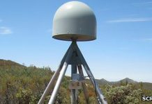 Gps Stations