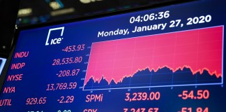 An electronic screen shows the trading data at the New York Stock Exchange in New York, the United States, on Jan. 27, 2020. U.S. stocks ended significantly lower on Monday. The Dow fell 1.57 percent to 28,535.80, the S&P 500 decreased 1.57 percent to 3,243.63, and the Nasdaq dropped 1.89 percent to 9,139.31. (Xinhua/Wang Ying)