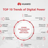 Huawei released Top 10 Trends of Digital Power