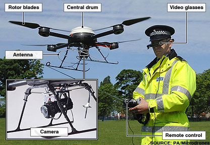 Annotated image labeling components of police drone