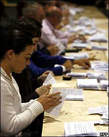 Counters checking votes