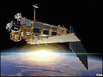 Satélite Envisat (ESA)