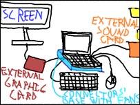 Propuesta en WePc.com