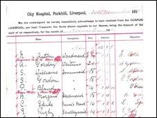 Eleanor Rigby signature
