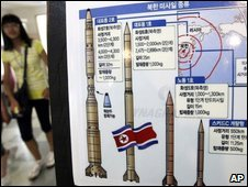 A student passes a diagram of North Korean missile types at a South Korean observation post in Paju, 19 June
