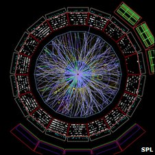 Particle interaction simulation (SPL)