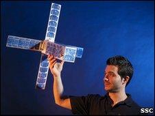 Cubesat dimensions (SSC)