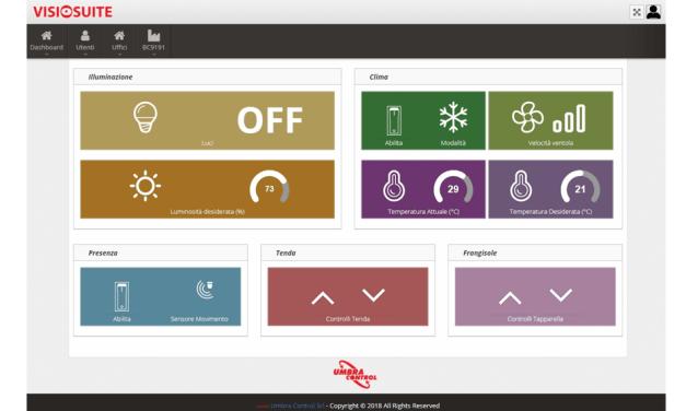 Umbra Control ottimizza con tecnologia Beckhoff la soluzione per il building 4.0