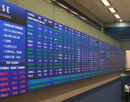 Shares at Colombo Stock Exchange end high