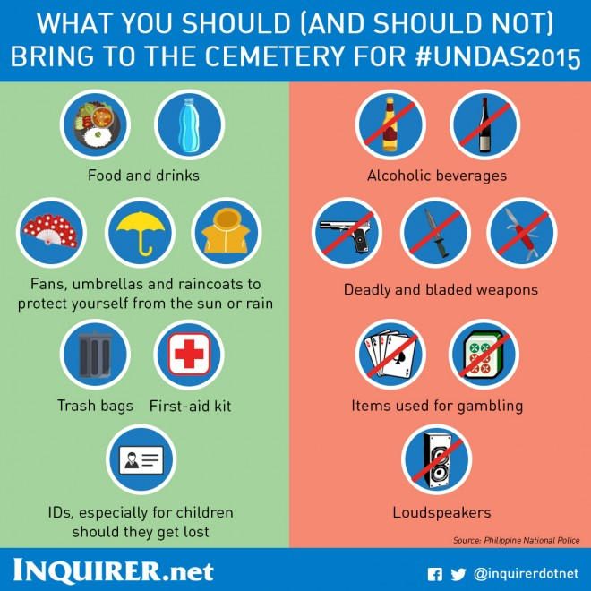 Undas-Do's-and-Don'ts
