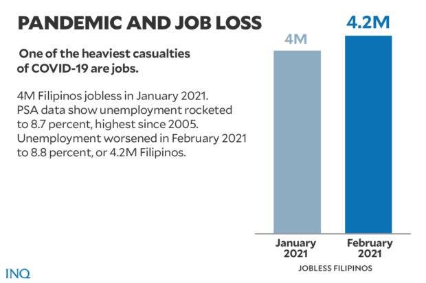 pandemic job loss 1