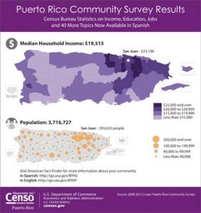 Puerto Rico Comm Survey_Jan 27_#6