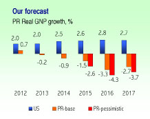 Economic growth is what H. Calero Consulting Group predicts for the next couple of fiscal years.