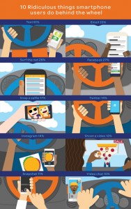 AT&T's latest campaign shows the activities drivers do with their smartphones, while behind the wheel.