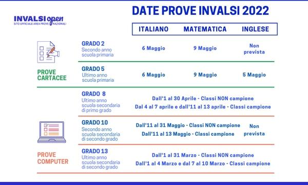 Calendario Test Invalsi 2022