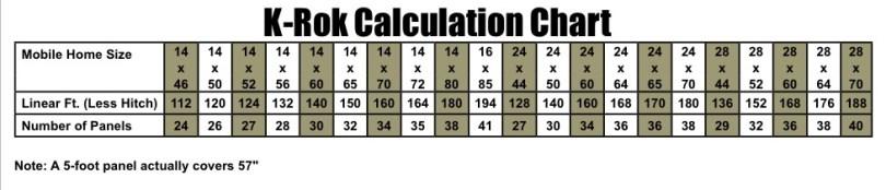 Rock Calculation Chart