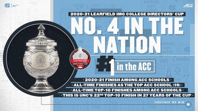 Tar Heels Finish Fourth In 2020-21 Directors Cup