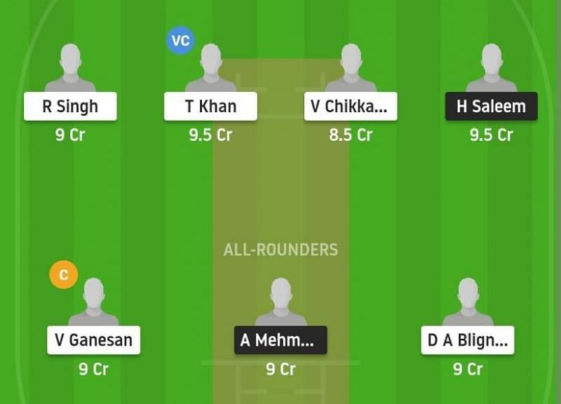 GER Dream11 Prediction vs SPA: Fantasy Cricket Tips for Today The Pitch Report and Playing 11 for Germany Tour of Spain 2021. 2nd Third T20I